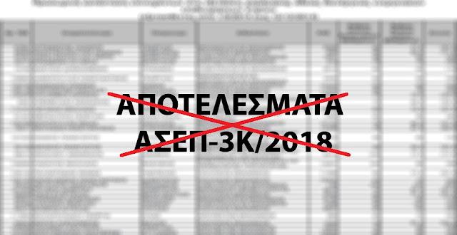 3Κ/2018 : η μεγάλη κοροϊδία των «οριστικών» αποτελεσμάτων